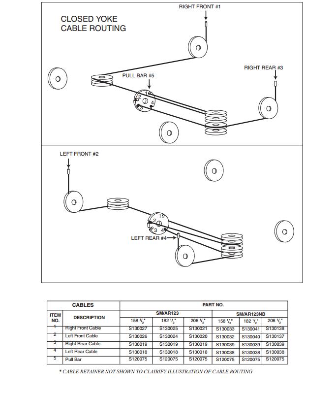 4 Post Lift Diagram | Wiring Diagram  Way Trailer Plug Wiring Diagram Contrail on 7 pronge trailer connector diagram, 7-wire rv plug diagram, seven way trailer wiring diagram, 7-way connector wiring diagram, 7-way trailer light diagram, ford trailer brake controller wiring diagram, 7 way trailer plug dimensions, 7 way trailer hitch wiring diagram, horse trailer wiring diagram, phillips 7-way wiring diagram, 7 way trailer plug cover, 7-way blade wiring diagram, trailer light plug diagram, 7 way trailer plug ford, chevy 7-way trailer wiring diagram, 7 way trailer plug installation, seven wire trailer wiring diagram, 4 way trailer wiring diagram, seven way trailer plug diagram,