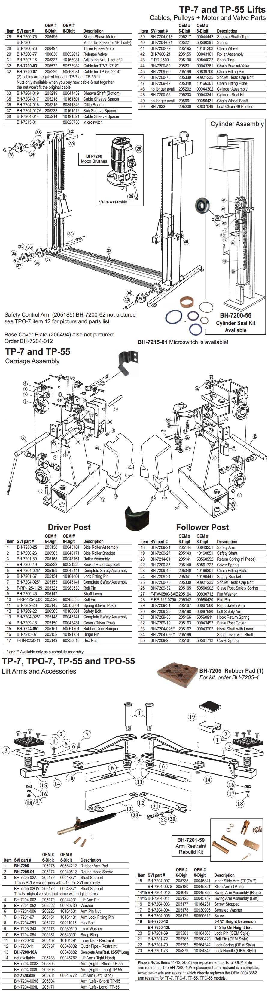 tp 7 tp 55 parts diagram for benwil tp7 benwil lift wiring diagram at eliteediting.co