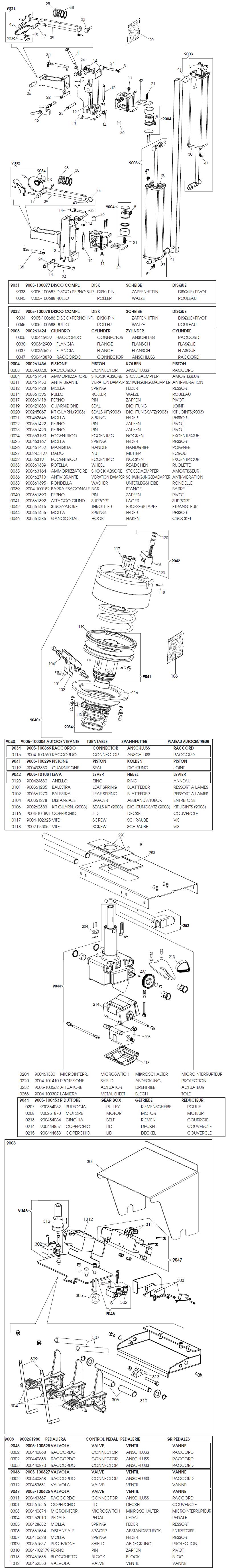 corghi artiglio master parts manual