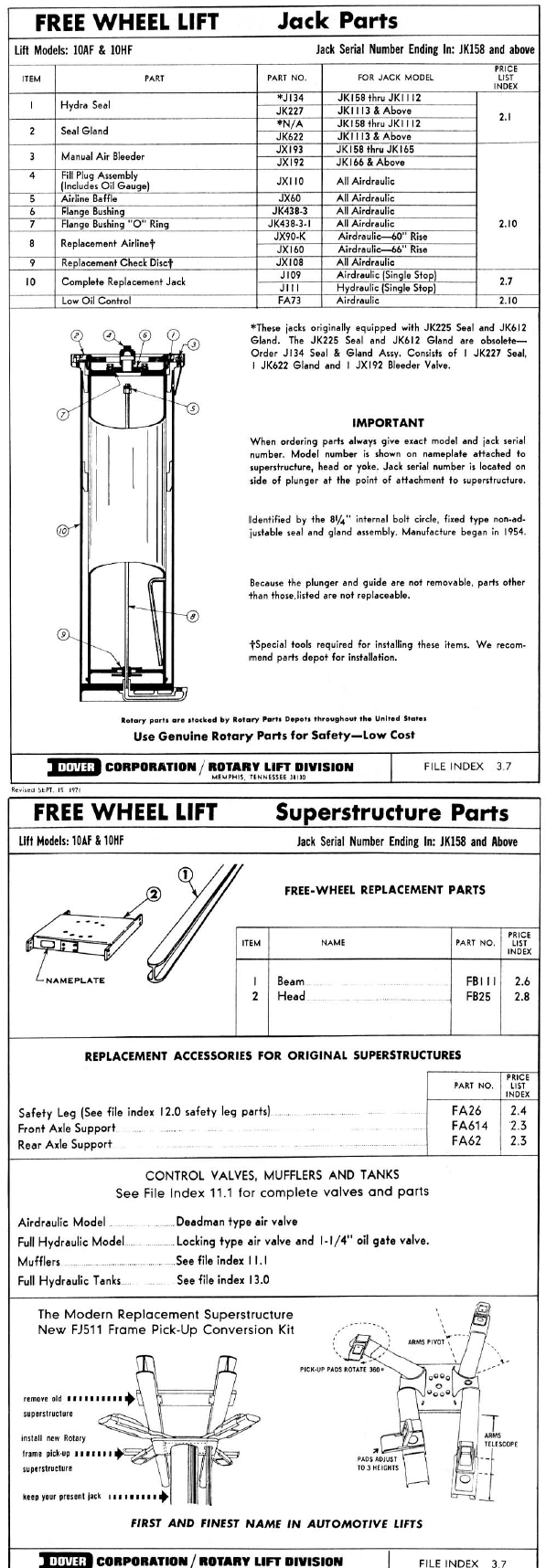 In Ground Lift Parts : Parts diagram for rotary af and hf serials jk above