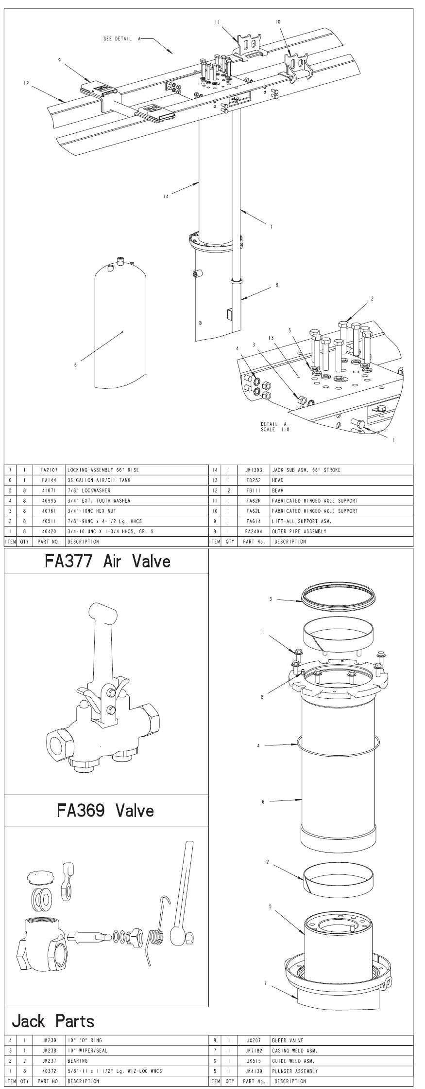 In Ground Lift Parts : Parts diagram for rotary hf
