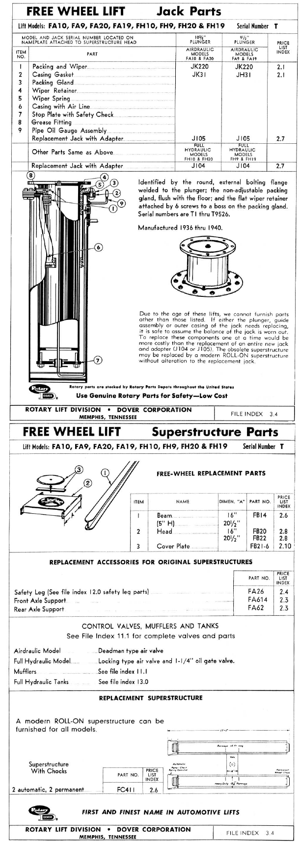 In Ground Lift Parts : Parts diagram for rotary fa fh