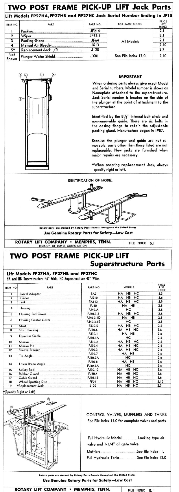 Parts Diagram For Rotary Fp27ha Fp27hb Fp27hc