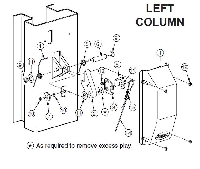 rotary lift sm121 installation manual