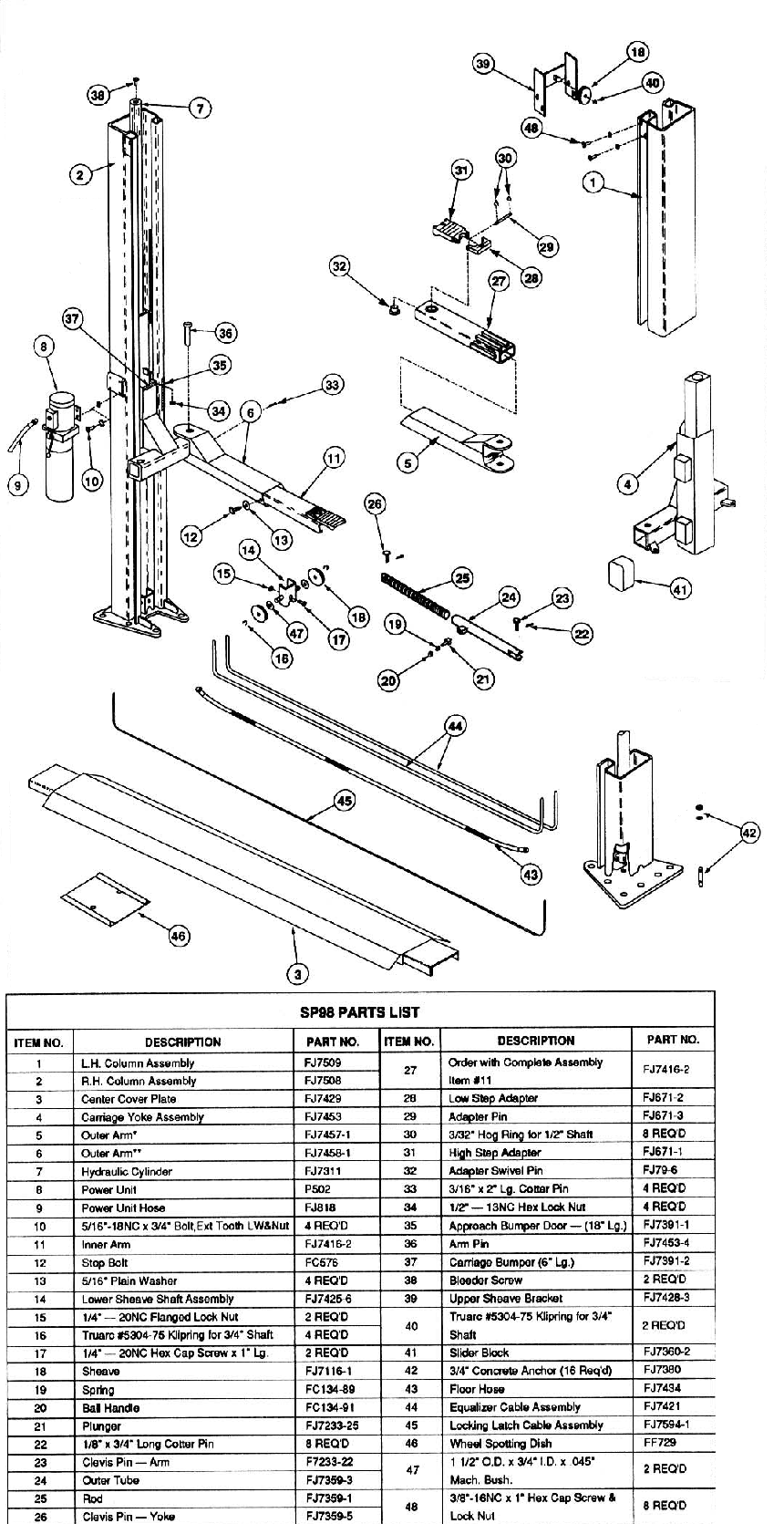 Wilton Vise Parts >> Equipment City
