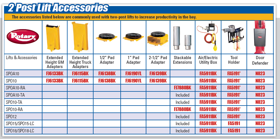 Rotary Lift Accessories